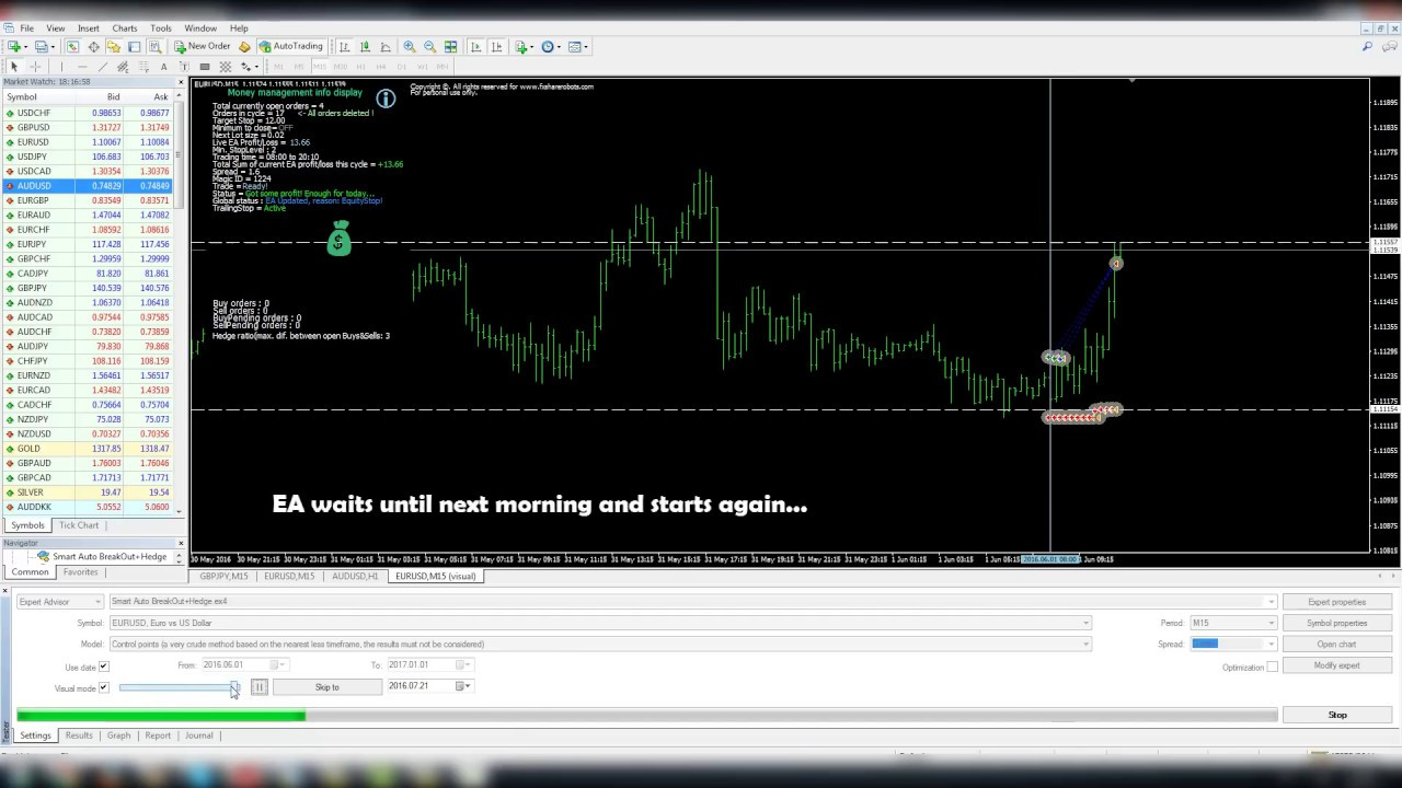 Forex profit system ea download