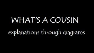 What is a cousin? How are you related? Why once removed? Find out here!