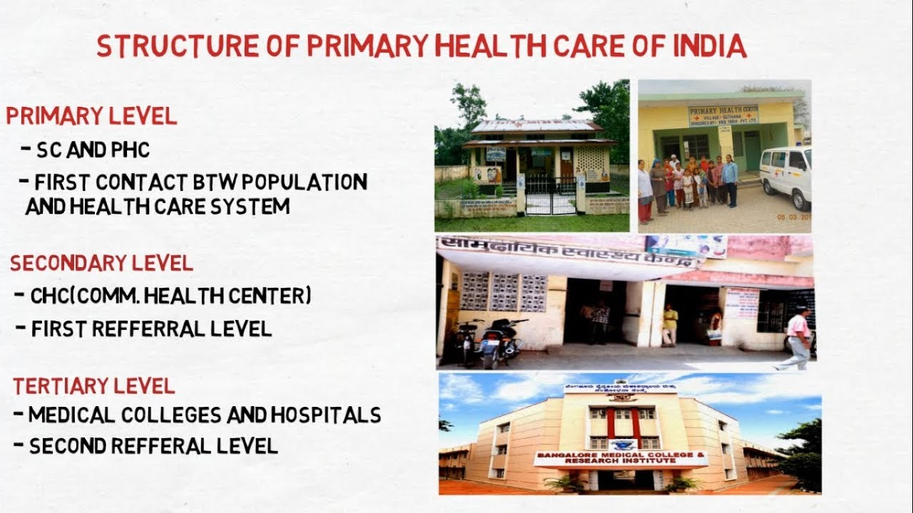 primary health care system of India / PHC - YouTube