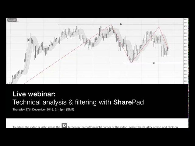 SharePad Technical analysis and filtering | Webinar