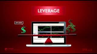 Video Pemahaman Leverage Forex
