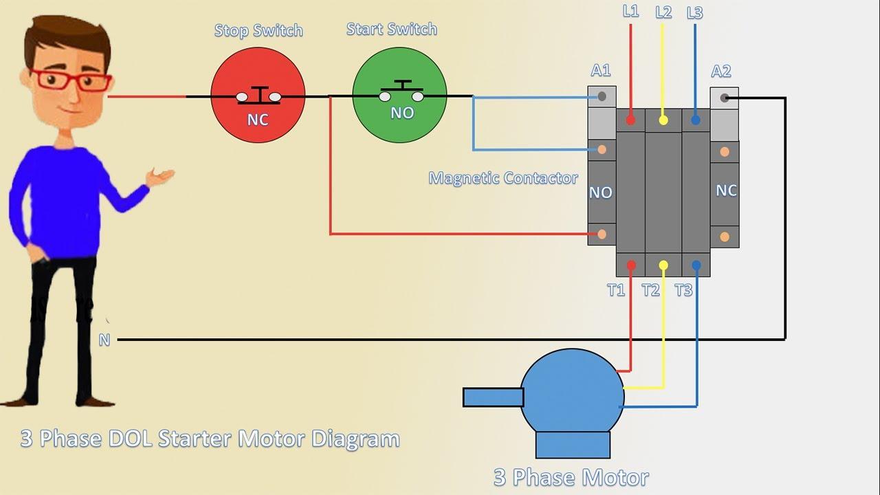 Control Wiring Diagram Of Dol Starter