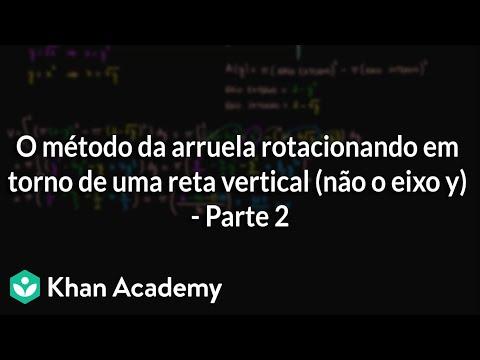 O método da arruela rotacionando em torno de uma reta vertical (não o eixo y) - Parte 2