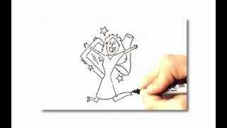 Repeat youtube video Gradual Release of Inquiry Model