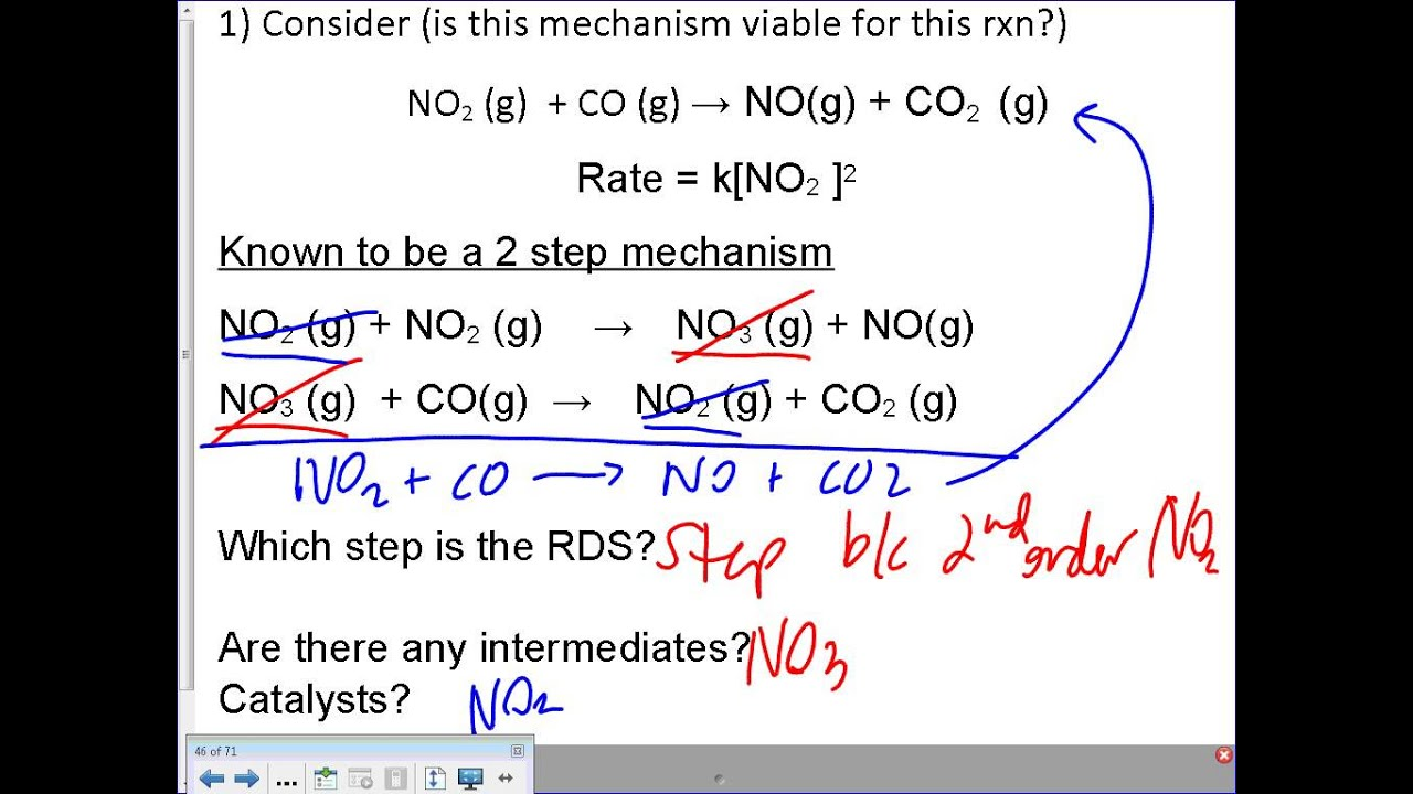 ap chemistry lab indentify substance Ap chemistry lab/investigations unit 0 lab resources unit 1 lab resources affinity of a substance for the eluent versus the adsorbent allows molecules to be separated by students will design an experiment to identify a solvent that will give maximum resolution of a mixture of.