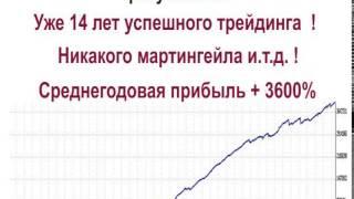 курс валют форекс график