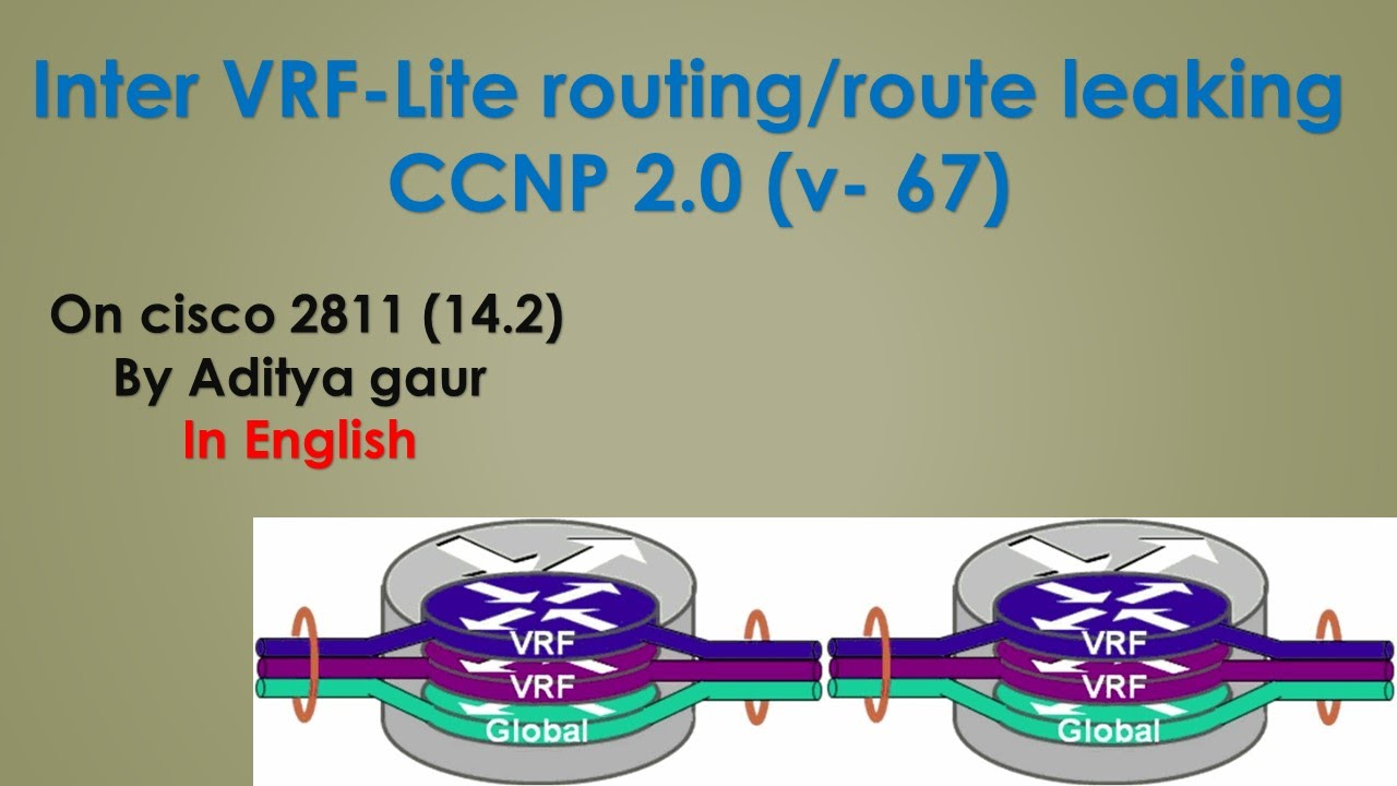 Route Leaking Between Vpn S In Viptela Cisco Sd Wan By Narayan Subramanian