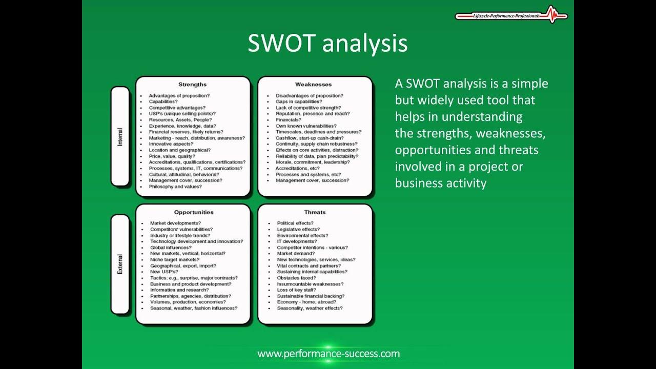 swot matrix examples