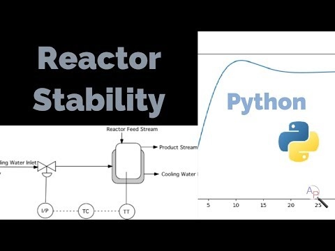 Reactor Temperature Control Stability Analysis