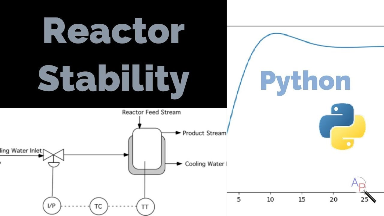 Stability Analysis | Dynamics and Control