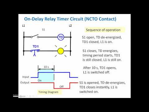 On Delay & Off Delay Tutorial (PLC Programming & Ladder