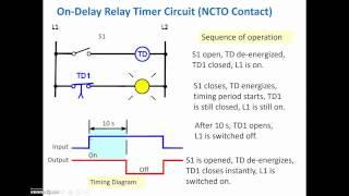 On Delay & Off Delay Tutorial (PLC Programming & Ladder Logic)