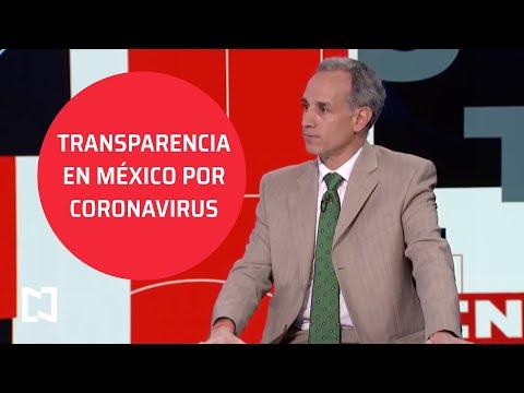 Coronavirus en México | Situación del coronavirus en México - En Punto