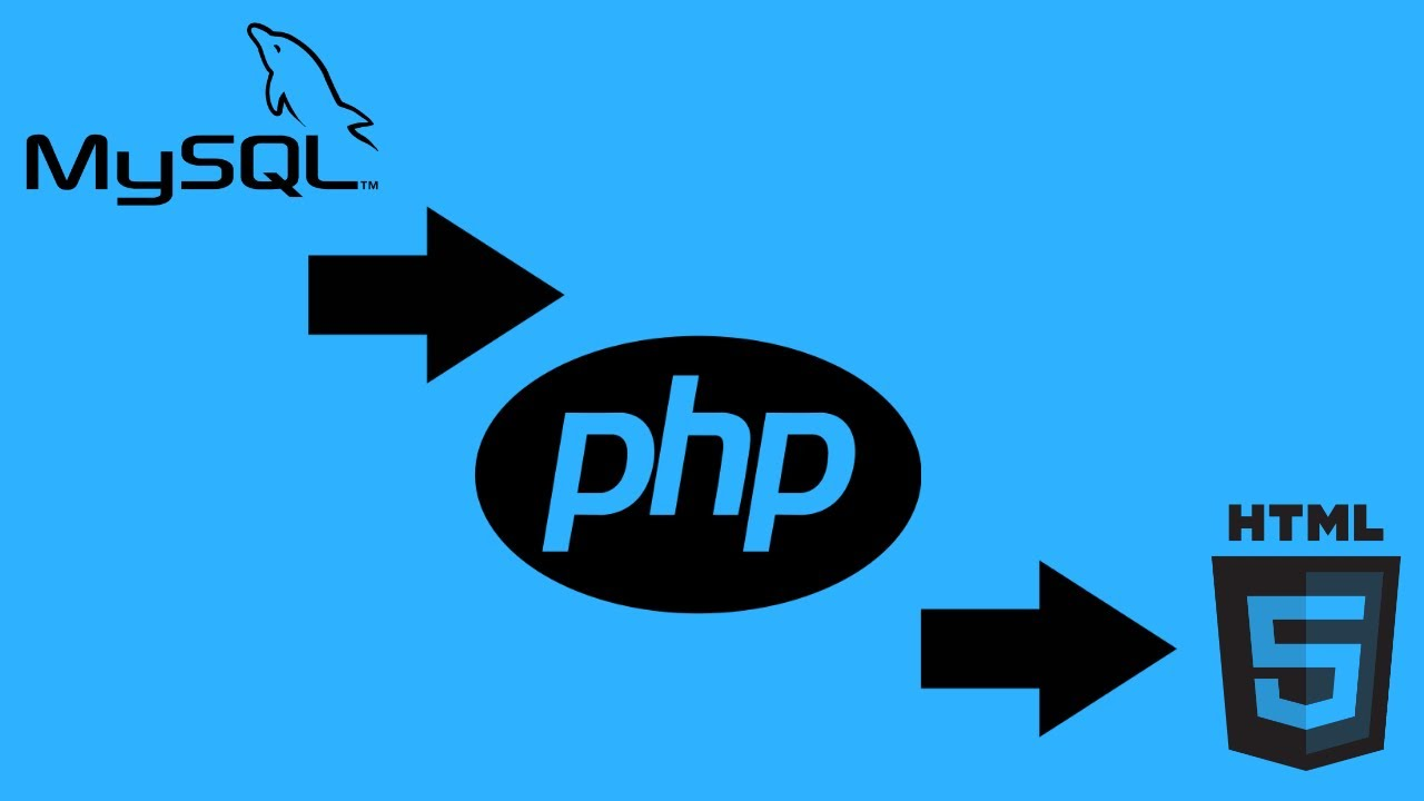 Creating a Login Session Page using PHP and MYSQL - Retrieving and Adding Data to MYSQL Datbase
