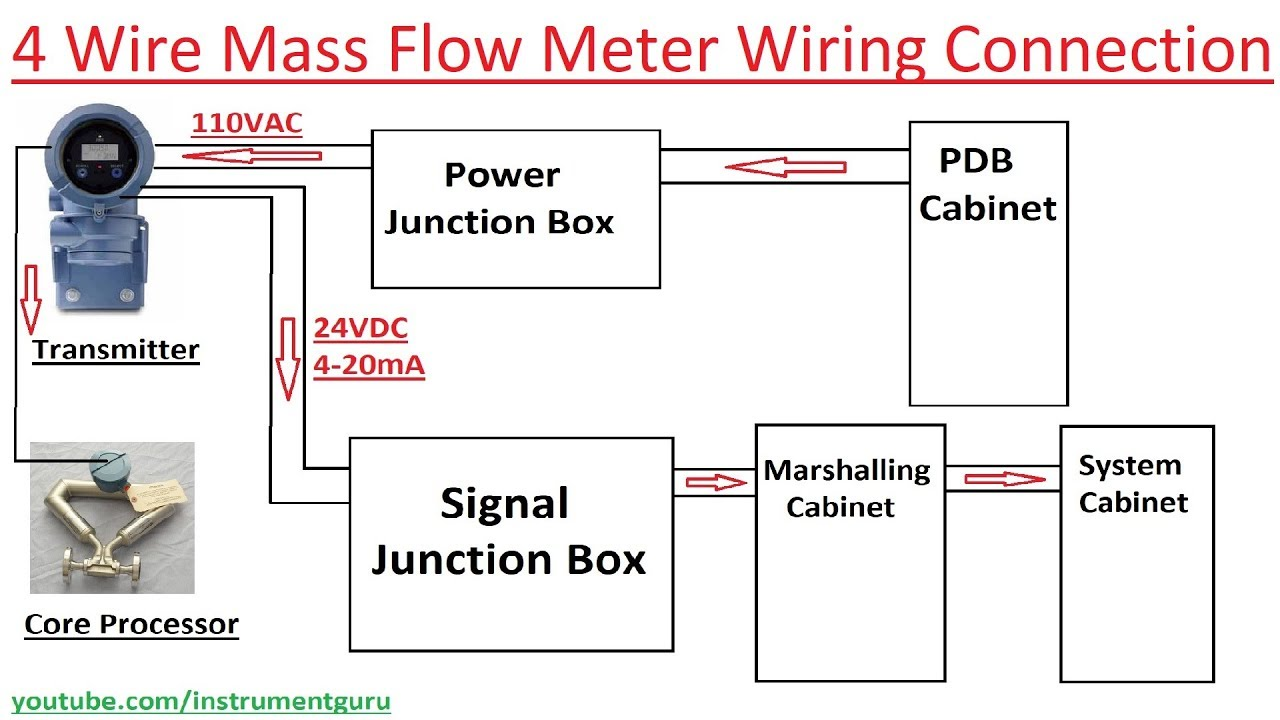 4 wire Mass Flow meter wiring Connection Detail in Hindi | Instrument Guru  YouTube