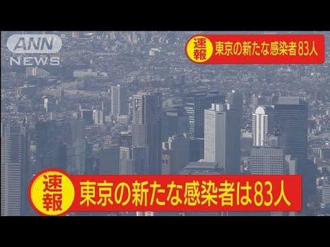 コロナ 者 都 感染 東京 の 今日