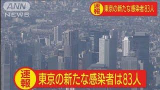 東京都の新たな感染者は83人 新型コロナウイルス(20/04/06)