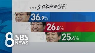 득표율 41.1% 어떻게 봐야 할까? / SBS