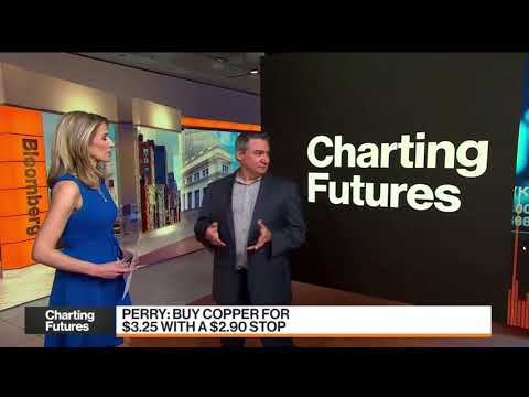 Bloomberg live forex news