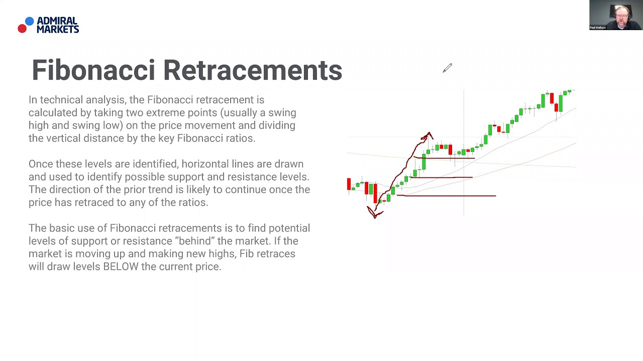 forex fibonacci trading tutorial videos what does money come from in binary options