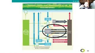 Webinaire: Le québec est-il mûr pour la tarification des services d'eau?
