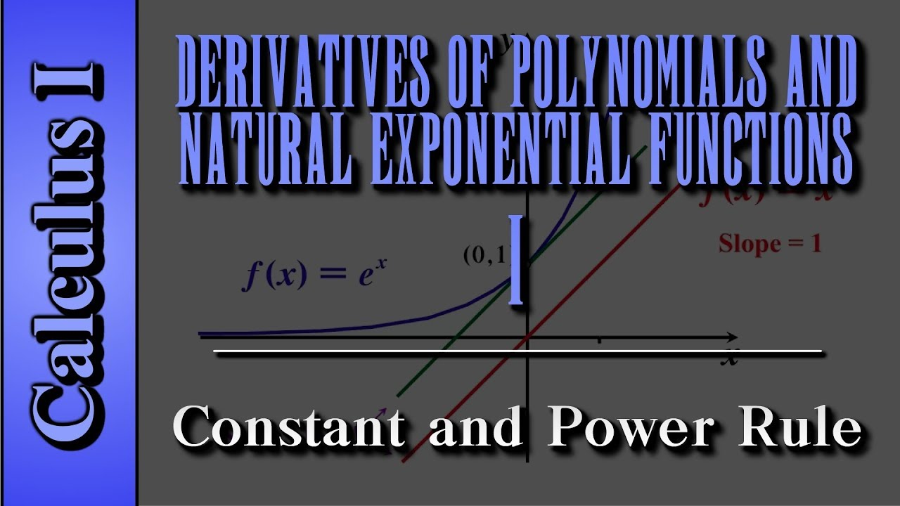 Calculus I: Derivatives of Polynomials and Natural Exponential Functions (Level 1 of 3)