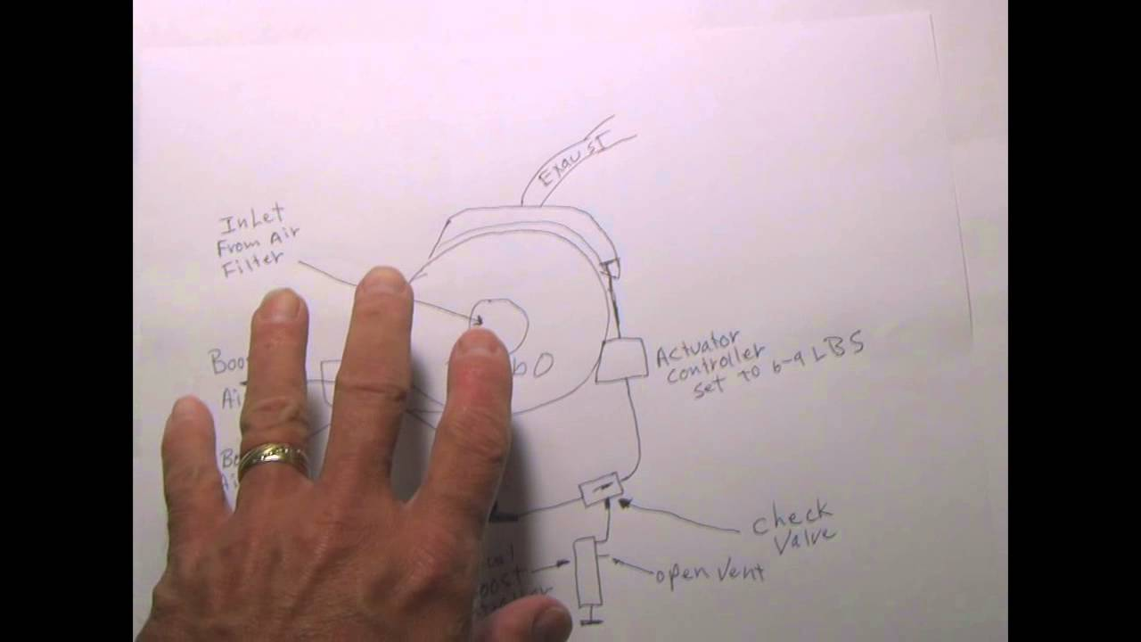 How To Install A Manual Boost Controller From Ebay Youtube Mitsubishi Vacuum Diagram