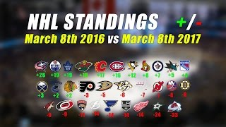 NHL Standings Compared To Last Year - March 8th 2016 vs March 8th 2017
