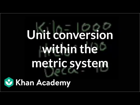 Unit conversion within the metric system | Pre-Algebra | Khan Academy
