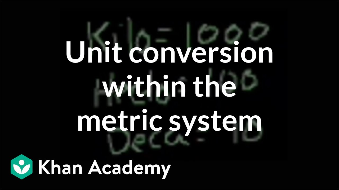 Unit Conversion Within The Metric System Pre Algebra Khan