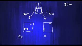 Как сделать переадресацию? Скрипт сплит-тестирования за 5 минут.
