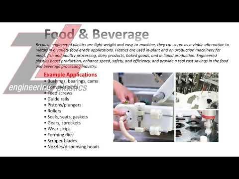 ZL Food & Beverage Training