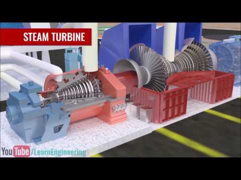 ¿Cómo funciona una turbina de vapor?
