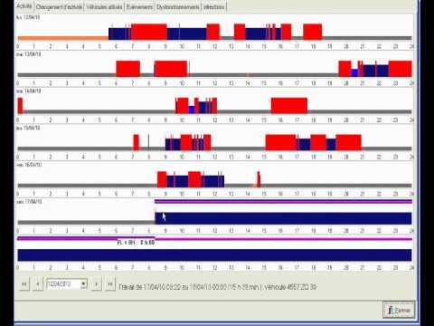 logiciel chronotachygraphe