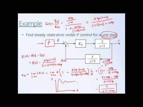 System Dynamics and Control: Module 16 - Steady-State Error