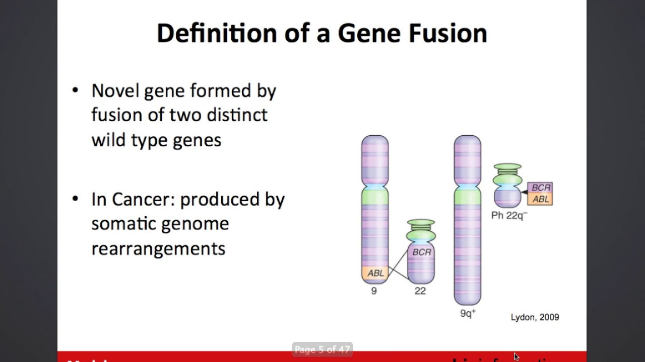 Gene Fusion Discovery
