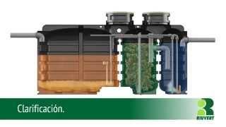 PS6_Depuradora de aguas residuales para edificaciones sin red de alcantarillado