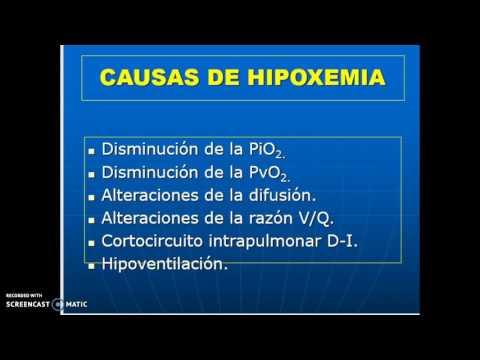 insuficiencia-respiratoria-aguda-parte-1