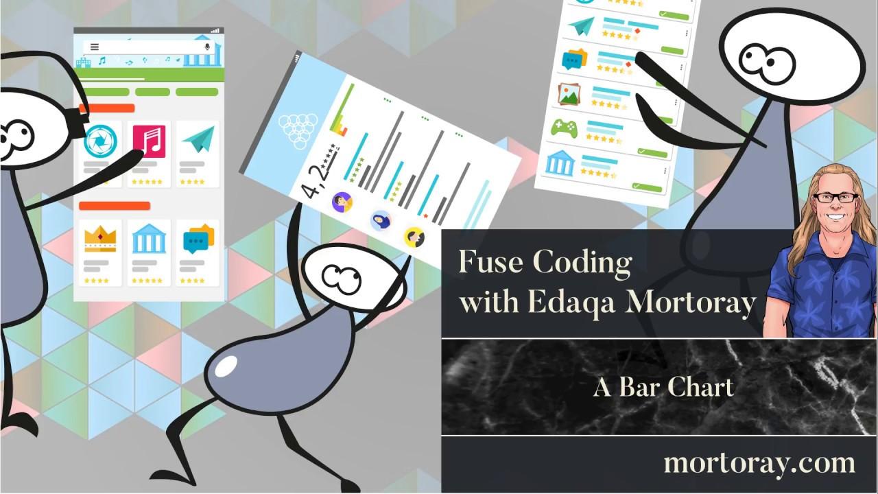 Fuse Coding: A Bar Chart