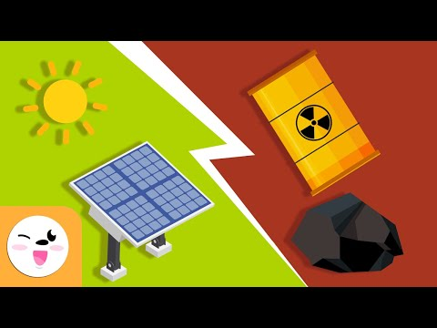Types of Energy for Kids - Renewable and Non-Renewable Energies