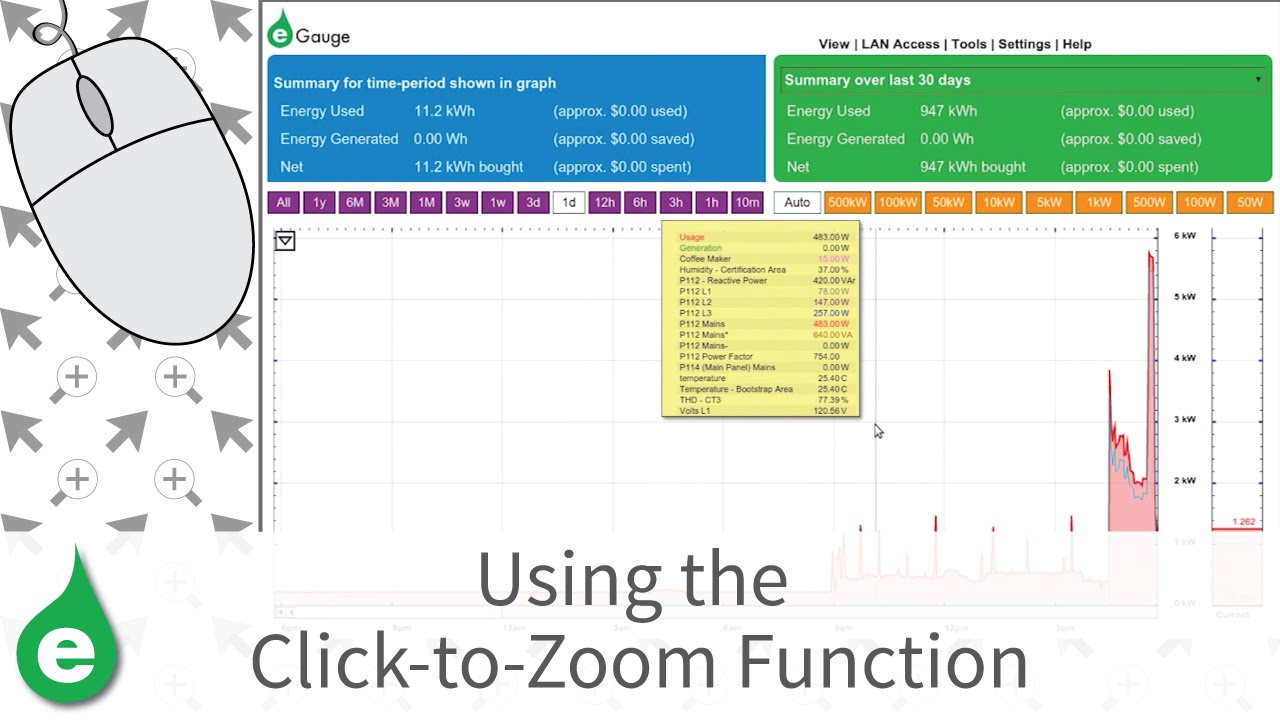 Using the Click-to-Zoom Function - YouTube