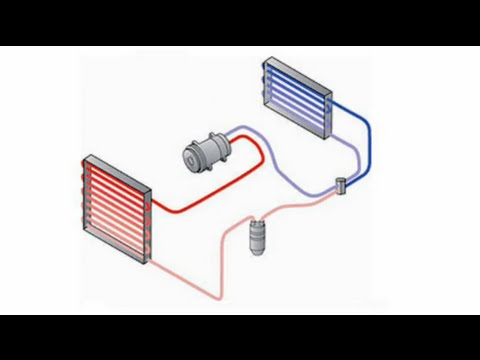 how car air conditioner works. ac system basics - ericthecarguy how car air conditioner works