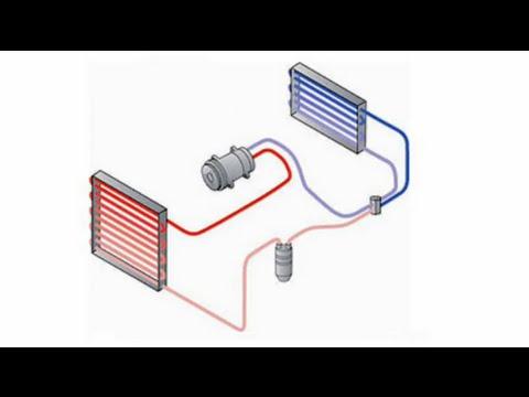 AC System Basics - EricTheCarGuy - YouTube