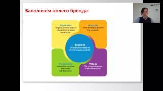 Brand-management для HR или создание бренда-работодателя. Вебинар(, 2014-12-02T15:25:15.000Z)