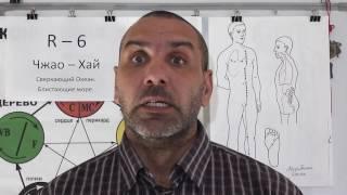 Боли и Болезни в Диафрагме