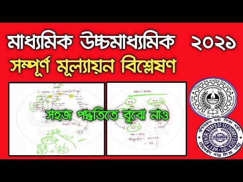 মাধ্যমিক উচ্চমাধ্যমিক মাদ্রাসা #মূল্যায়ন পদ্ধতি বিশ্লেষণ 🔥 Madhyamik HS Exam Marks Distribution💥
