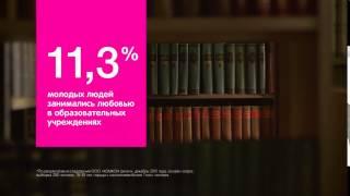 Презервативы Spring: более 11.3% молодых людей занимались сексом в образовательных учреждениях