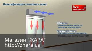 Выбираем тепловую завесу(Классификация тепловых завес. Больше на - http://zhara.kiev.ua/catalog/teplovye-zavesy.html., 2012-10-11T09:32:05.000Z)
