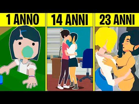 "100 ANNI DI VITA DA DONNA ""LIBERA"" - 100 Years Life Simulator"