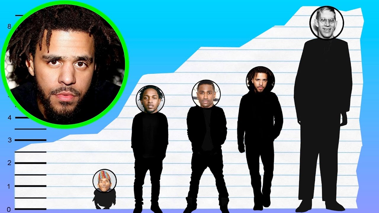 How Tall Is J. Cole  - Height Comparison! Celebrity Height Guide 27099eb8427a